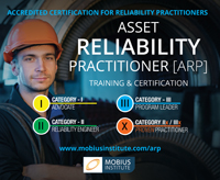 ACCREDITED CERTIFICATION FOR RELIABILITY PRACTITIONERS